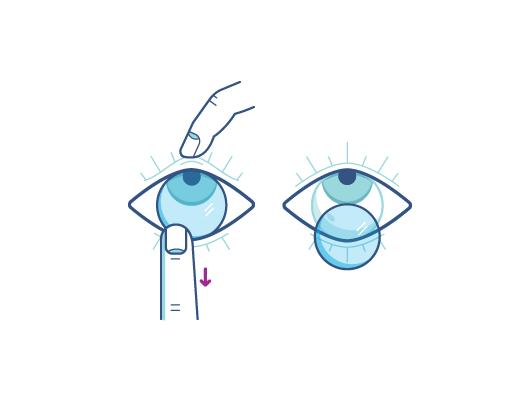 用手指将镜片滑到眼睛下方眼白部分